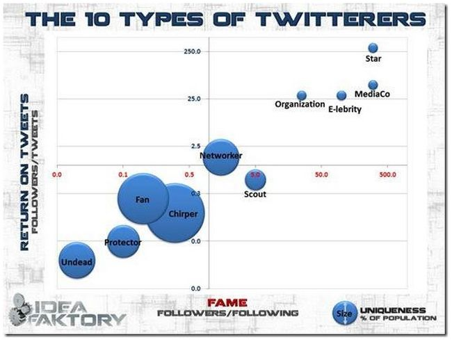 twitter-users