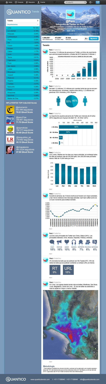 InfografiaTwitter2