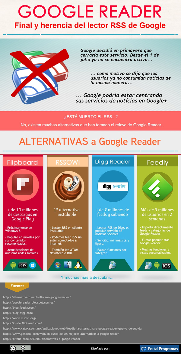 alternativa_google_reader1