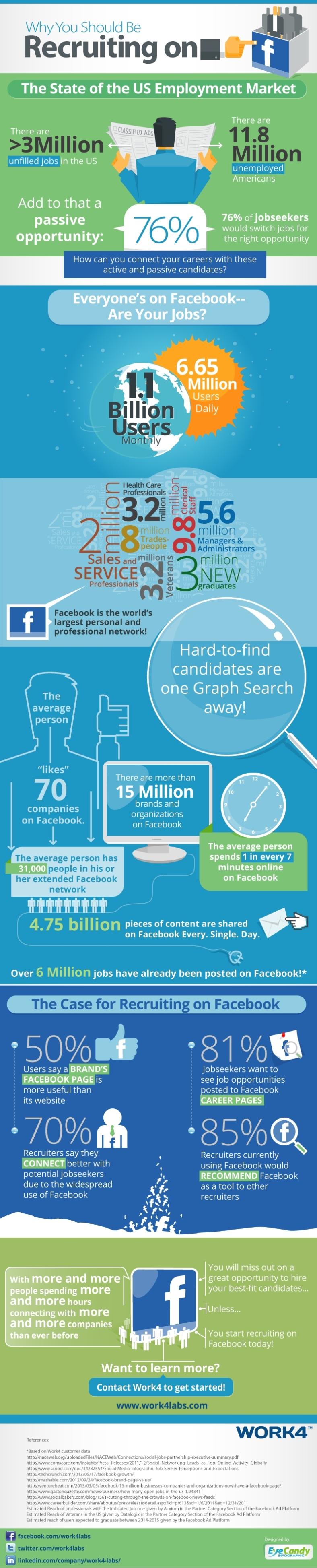 Recruiting-on-Facebook