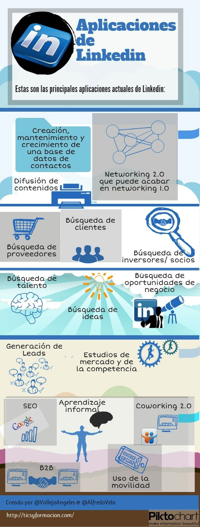 Infografía-LinkedIn2