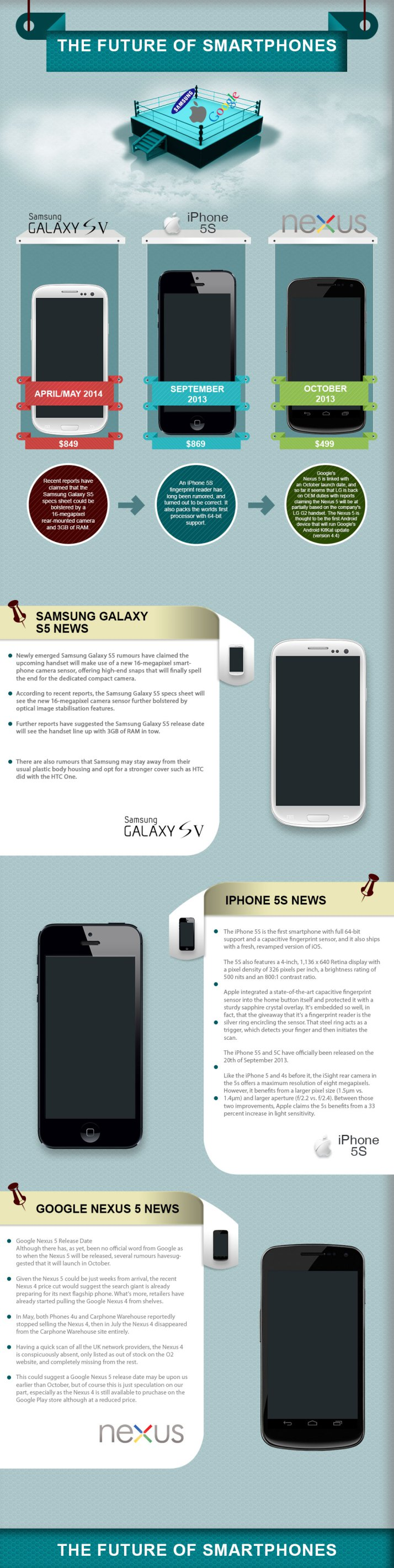 infografia_los_proximos_smartphones