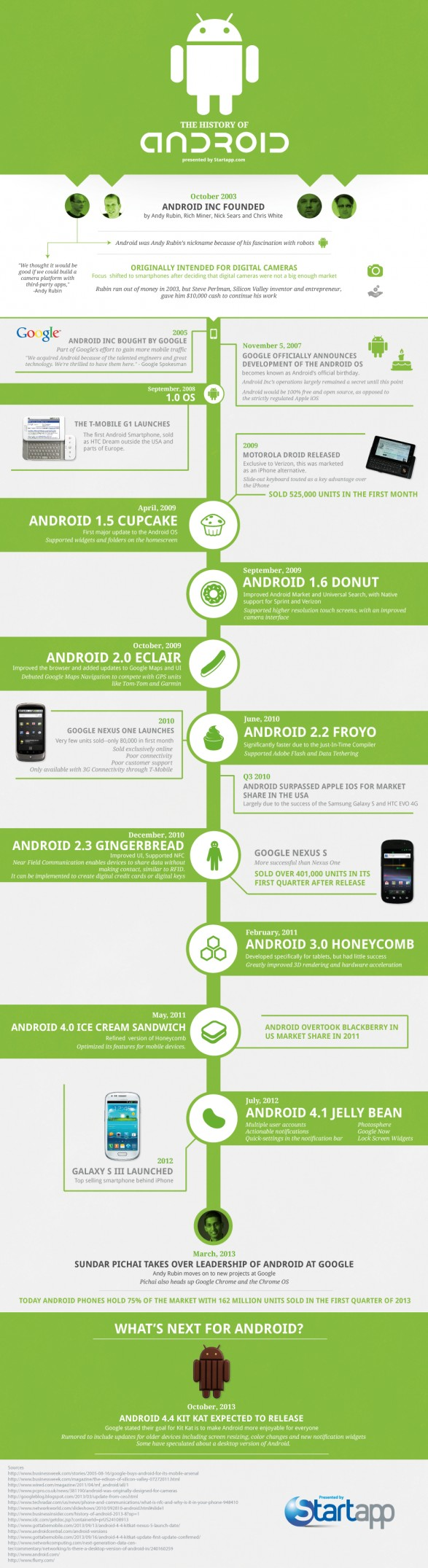 the-history-of-android_526581535548d_w587