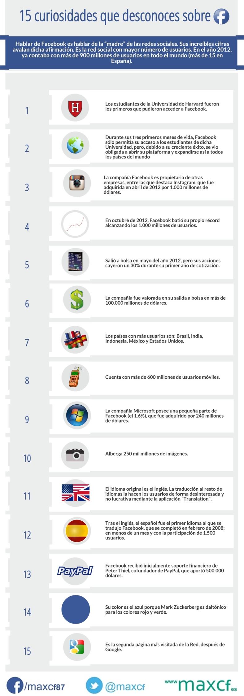 infografía 15 curiosidades facebook
