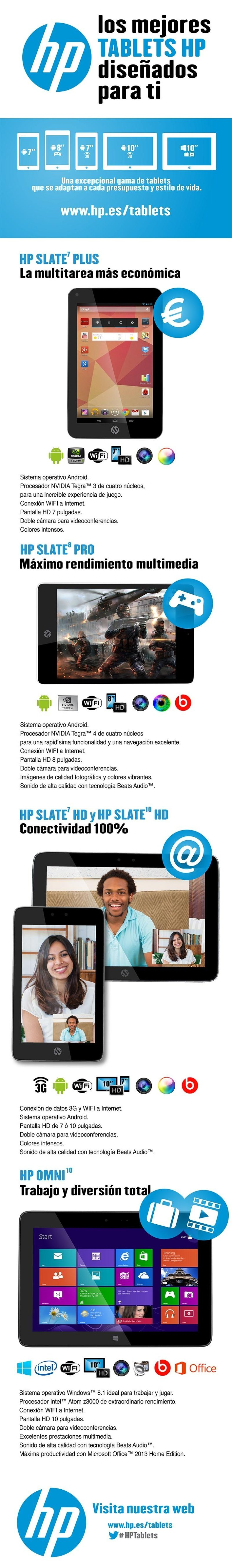 infografia-tablets-hp